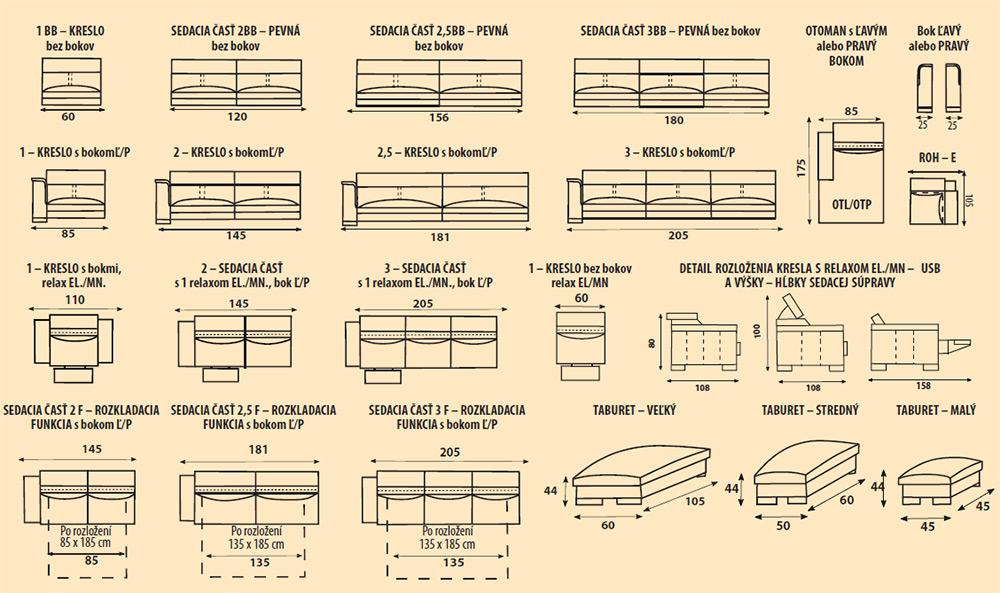 1000-593-rozkladacia-sedacka-mark-rozmery