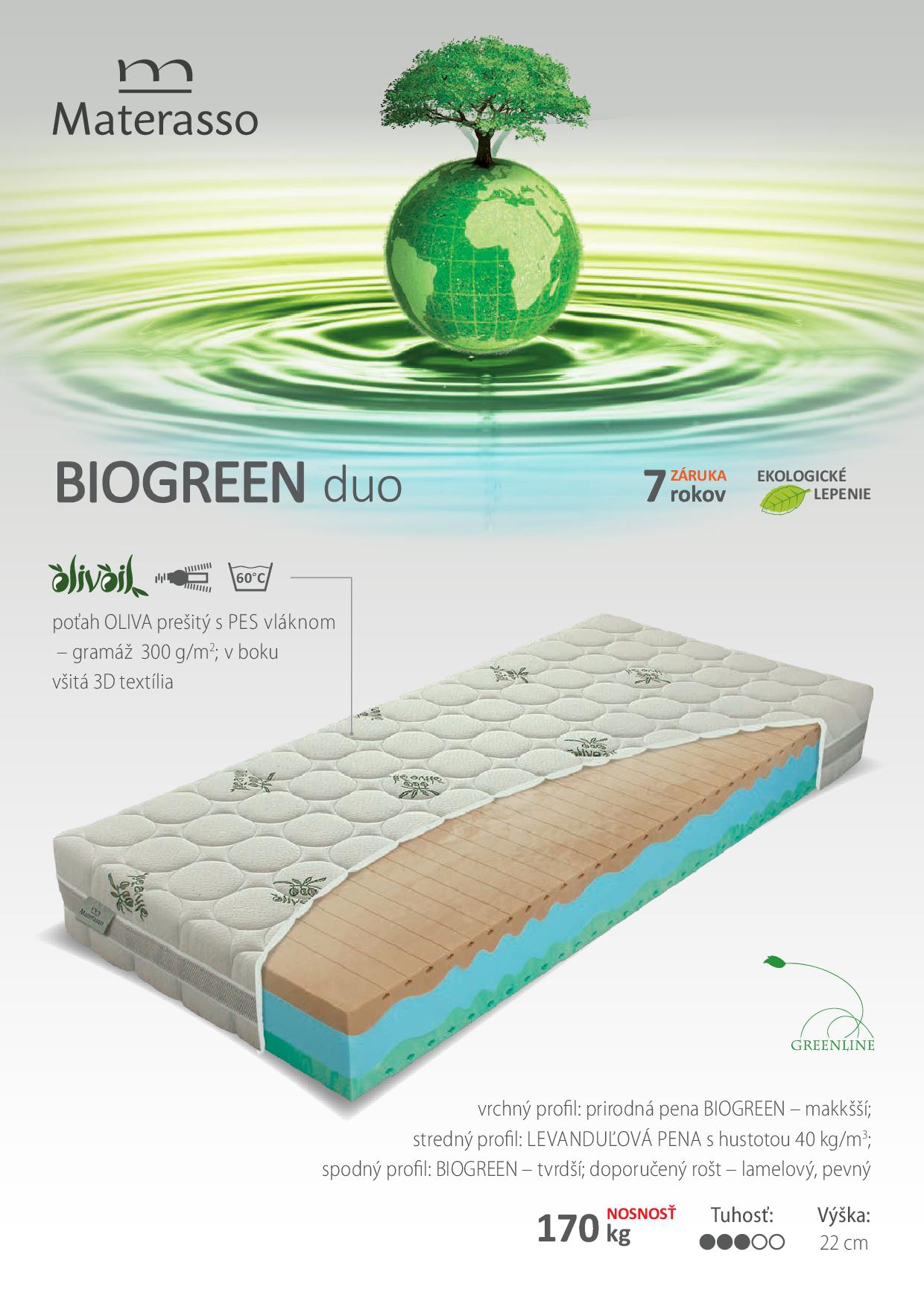 Bio green duo