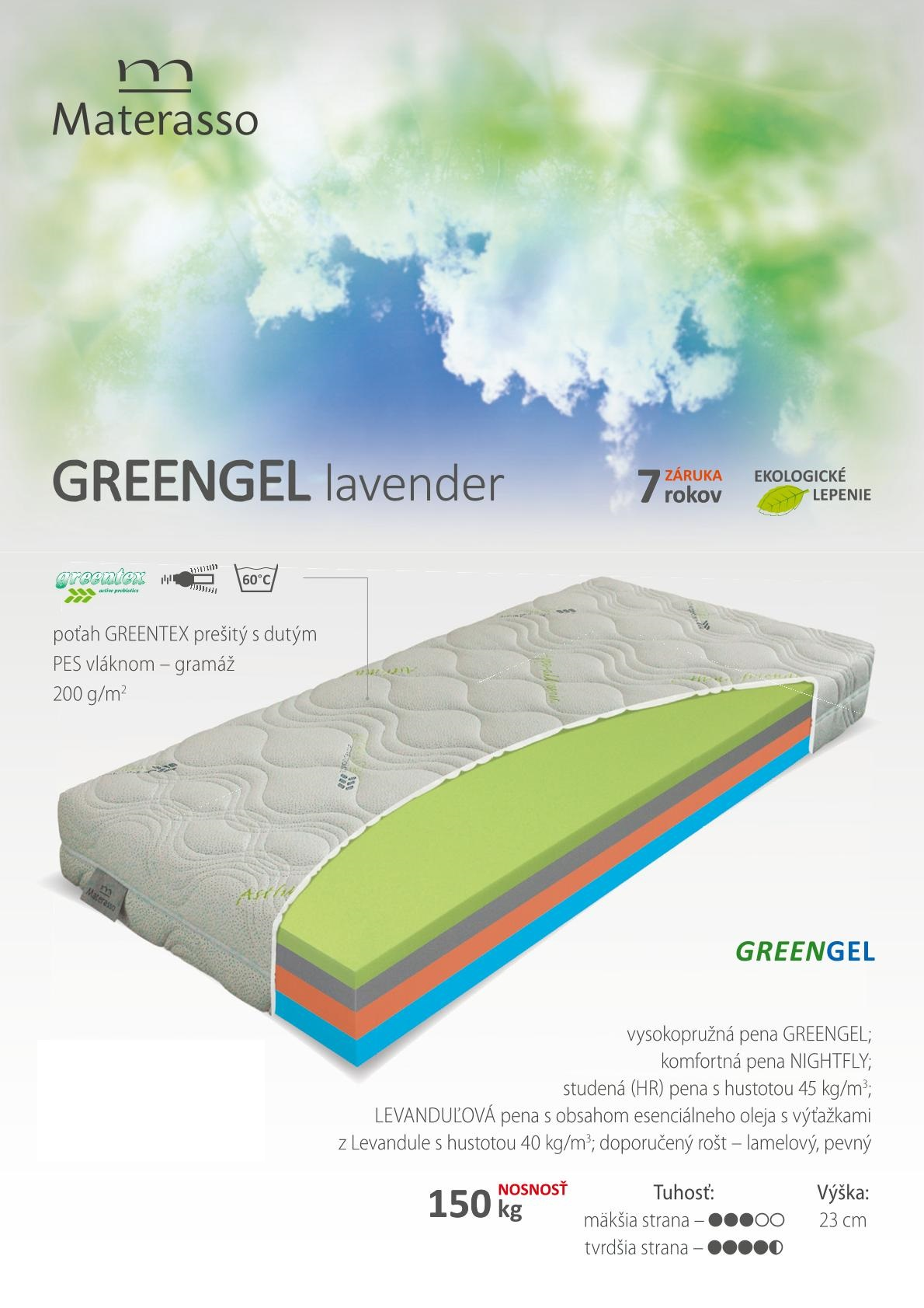 Greengel Lavender