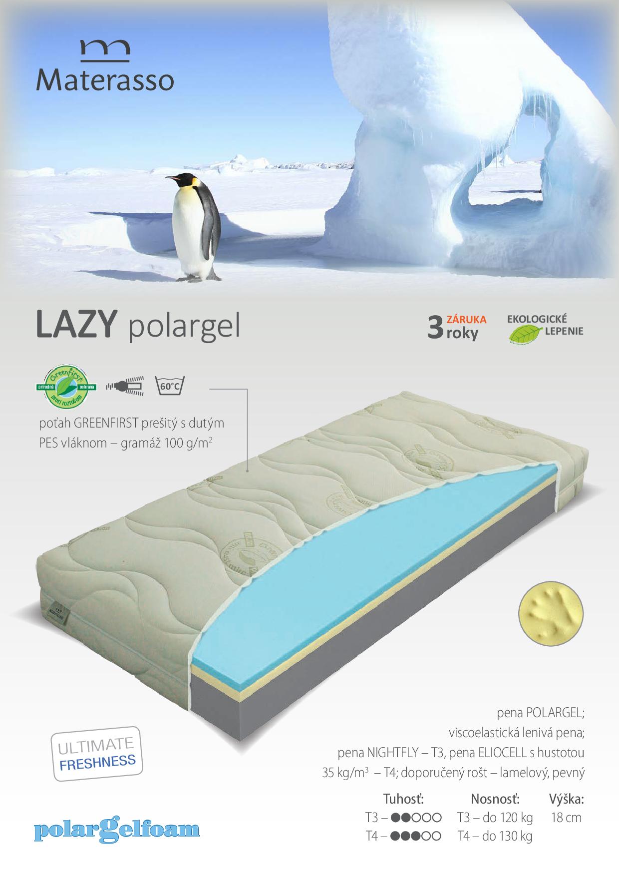 Lazy polargel