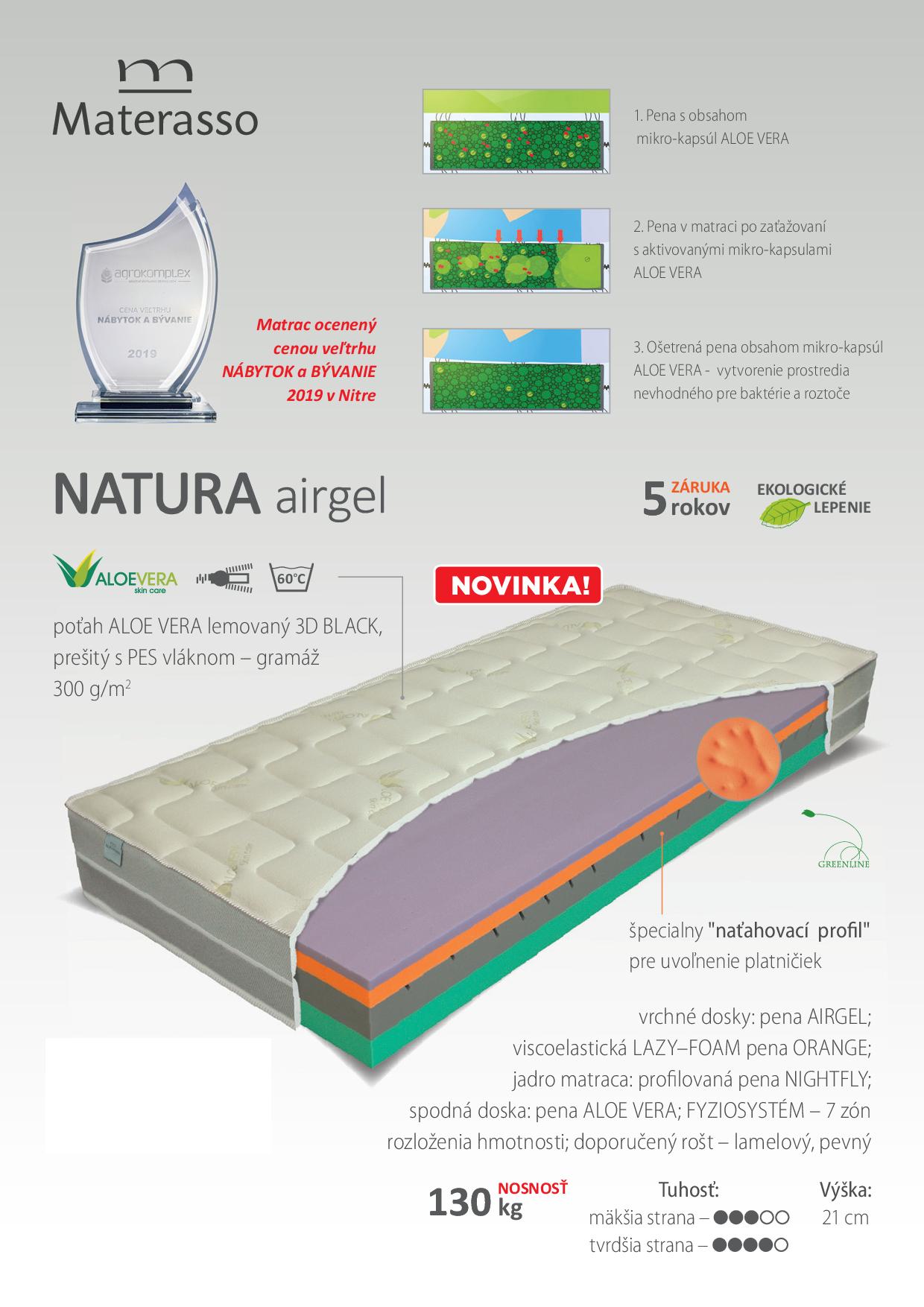 Natura airgell