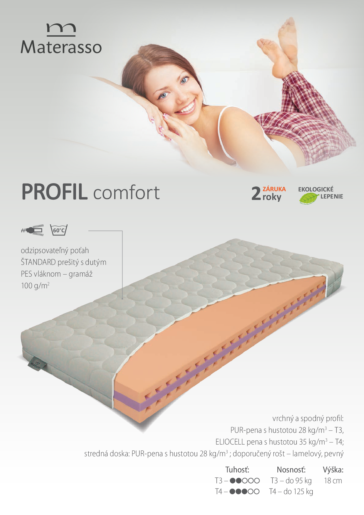 Profil comfort