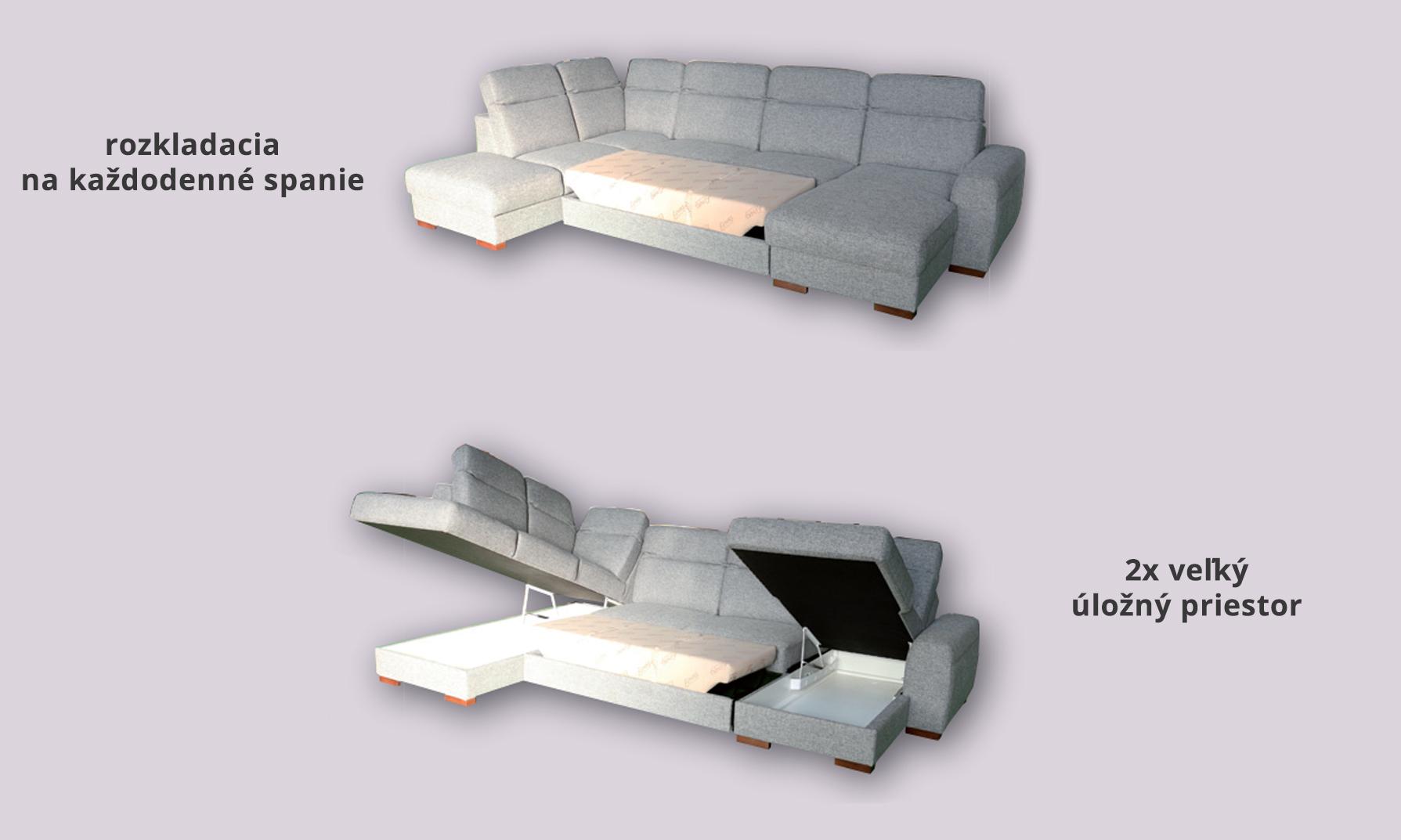 rozkladacia-sedacka